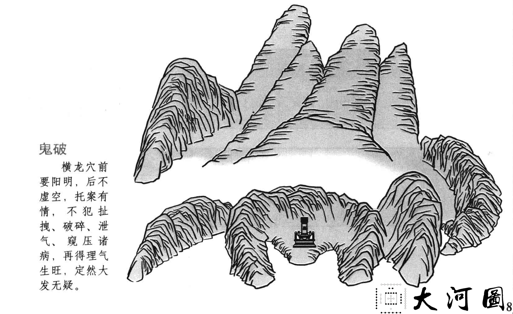 贵人方位和禄山的方位对应关系规律 和天干纳甲地支藏干的关系 第1张