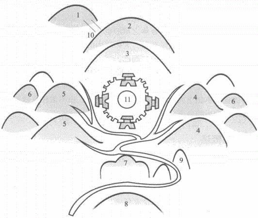什么是垣局?山脉山地龙堪舆风水的龙脉结构图