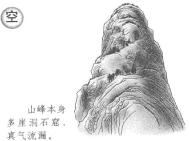 贪狼峰之变形不合规格之空形(多山洞的山)和石形(石头多的山)