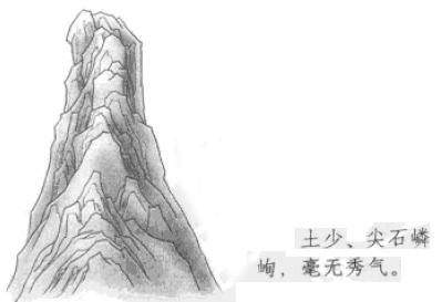 贪狼峰之变形不合规格之空形(多山洞的山)和石形(石头多的山) 撼龙经 峦头 九星 贪狼 第2张